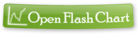 Le logo du projet Open Flash Chart