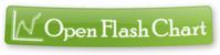 Le logo du projet Open Flash Chart