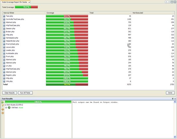 Rapport de couverture de code avec NetBeans