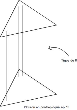 La structure de la Micro Delta