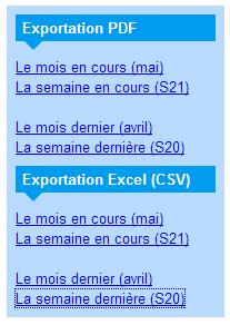 Les options d'exportation des pointages